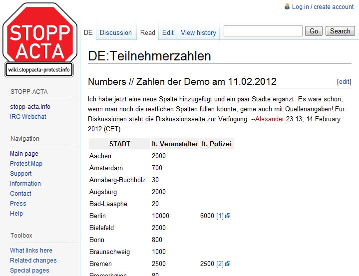 Screenshot von wiki.stoppacta-protest.info